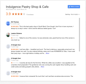 Indulgence.reviews