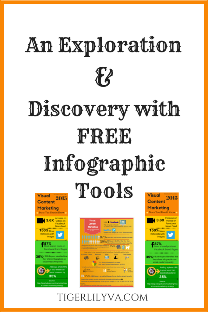 An Exploration & Discovery with Free Infographic Tools