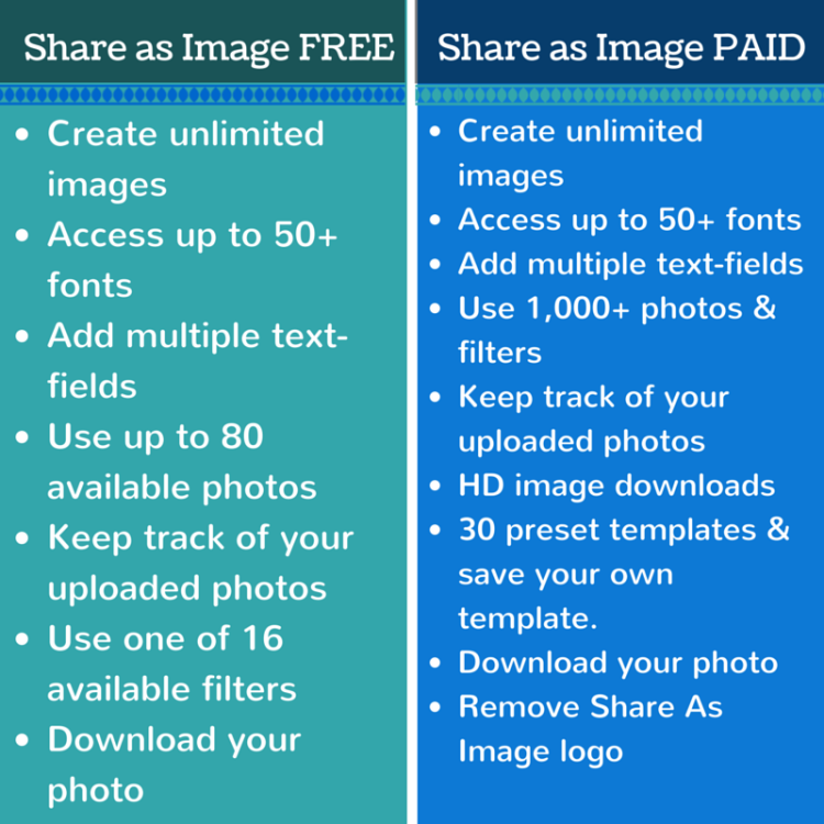 Share as Image Breakdown on Features